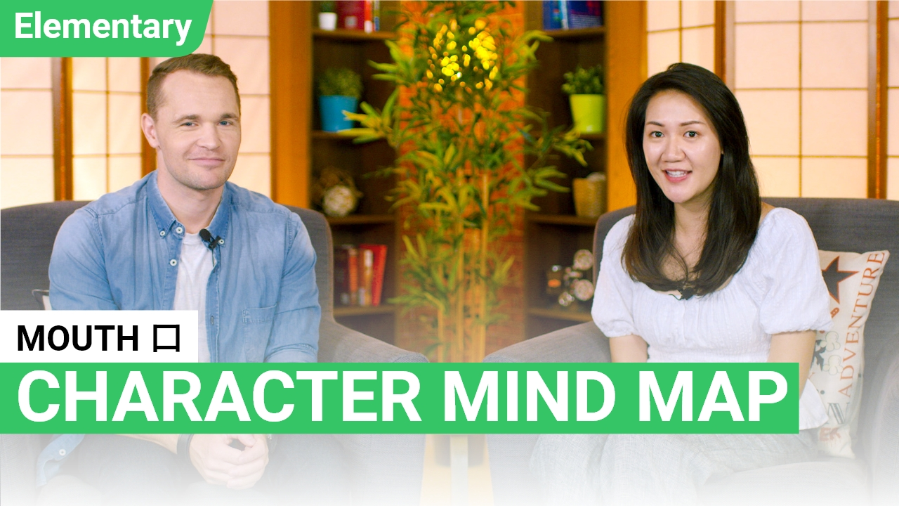 Character Mind Map: 口 Mouth